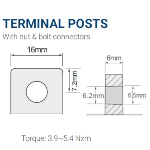 Terminal Info