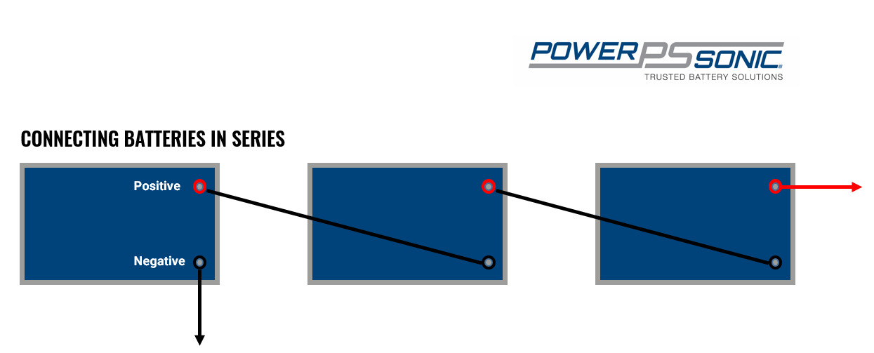 Connecting a battery in series
